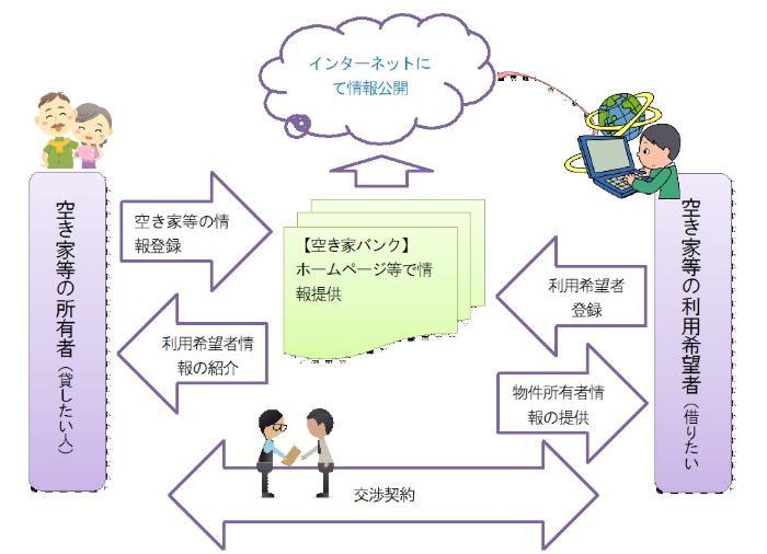 akiya_bank_img